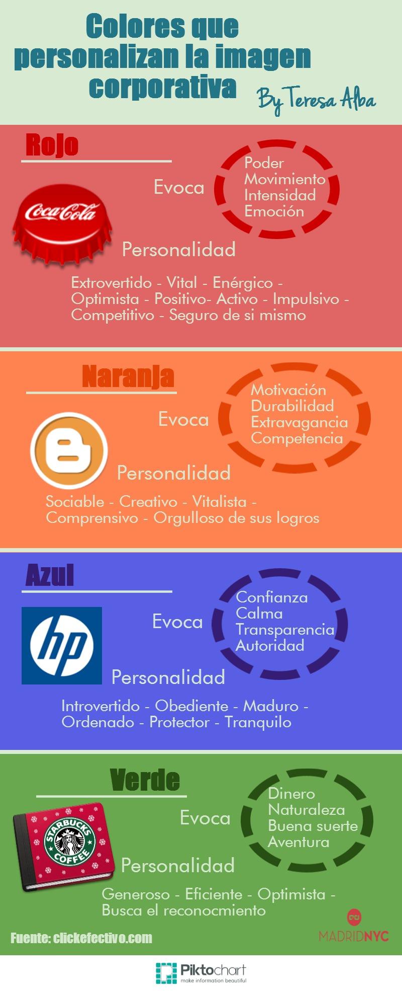Colores que personalizan la imagen corporativa