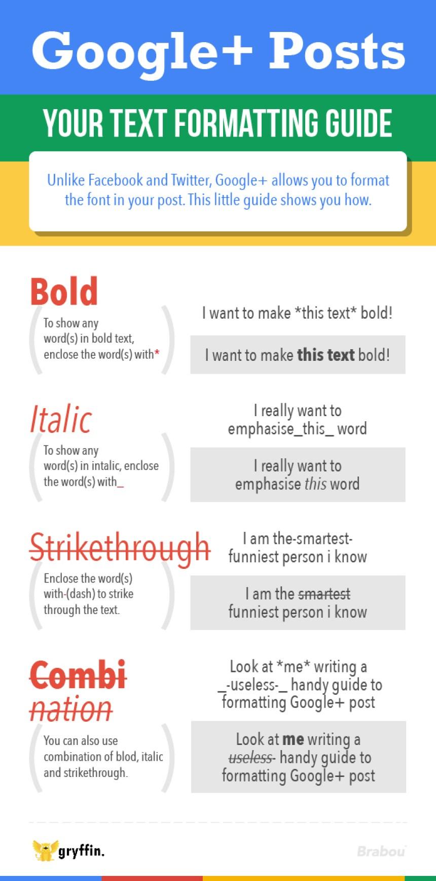Formatos de texto para Google +