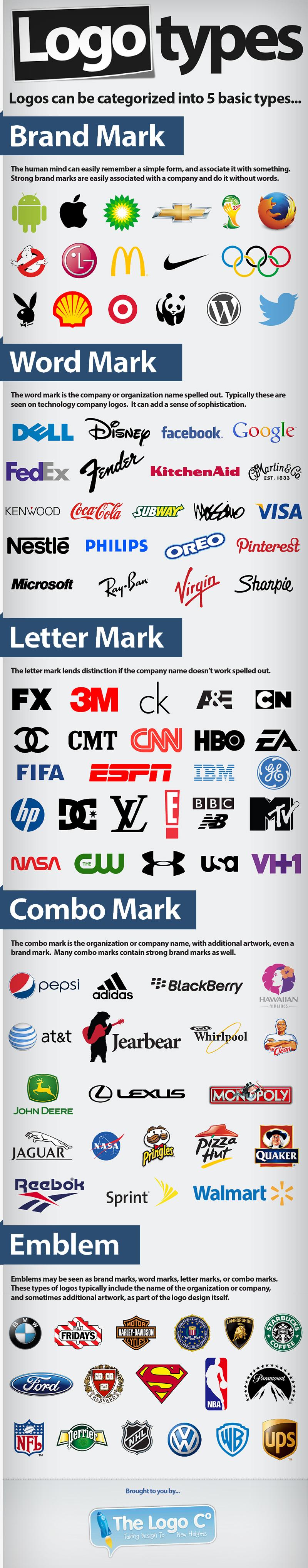Los 5 tipos de logotipos