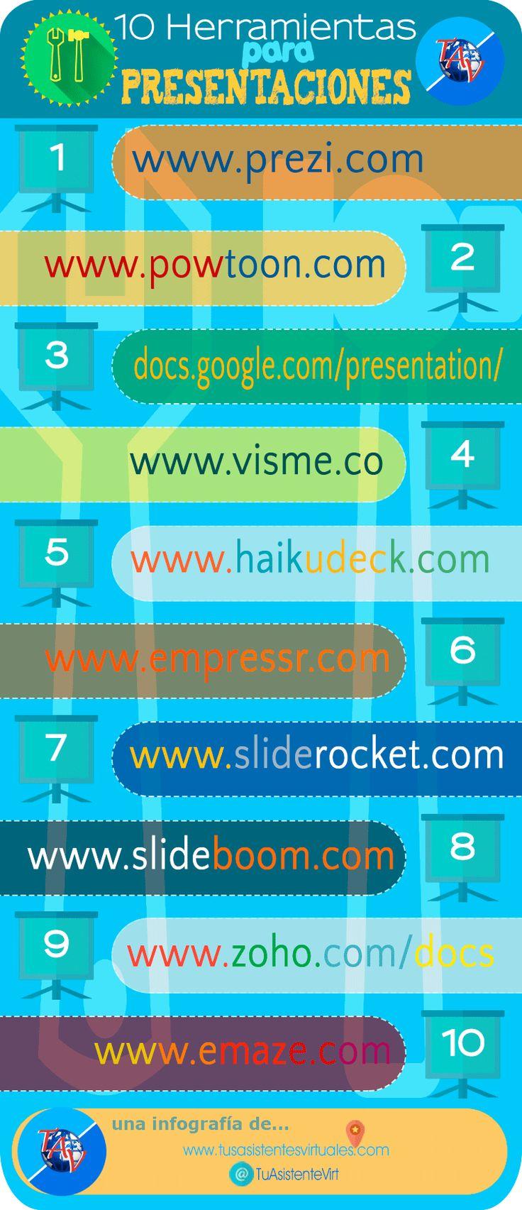 10 herramientas online para crear presentaciones