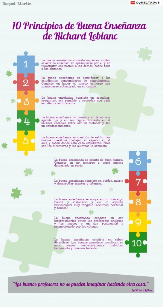 10 principio de la buena enseñanza de Richard Leblanc