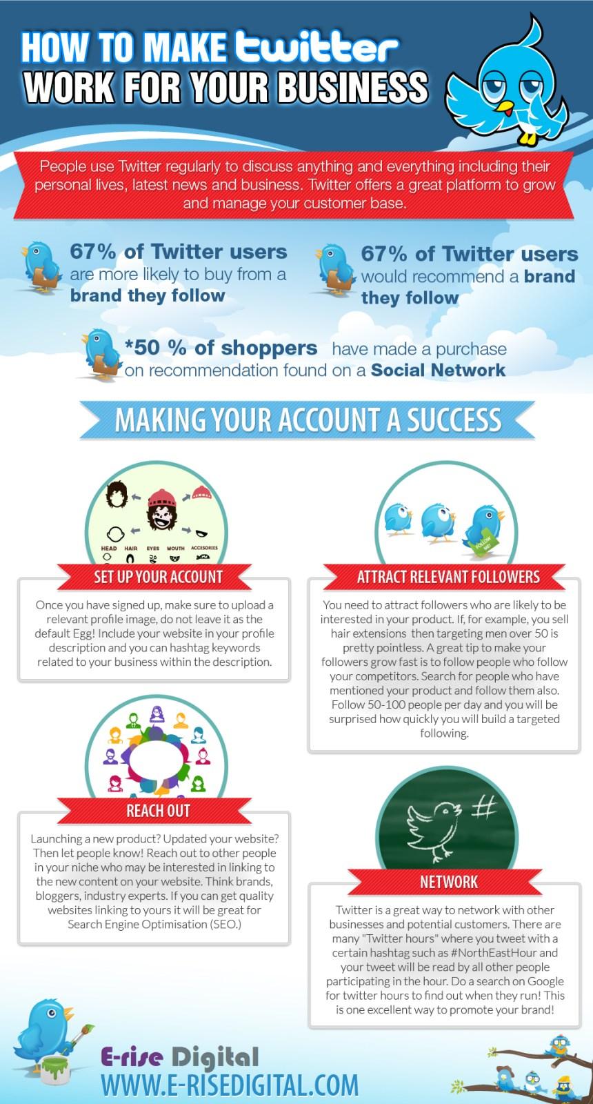 Cómo usar Twitter en beneficio de la empresa