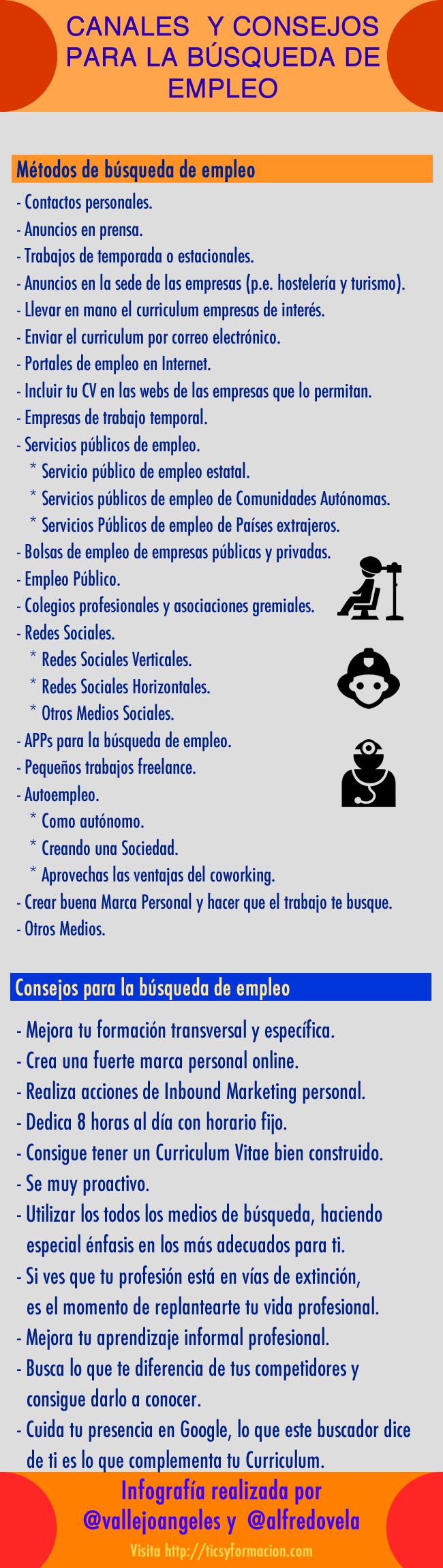 Canales y consejos para la búsqueda de empleo (versión 2)