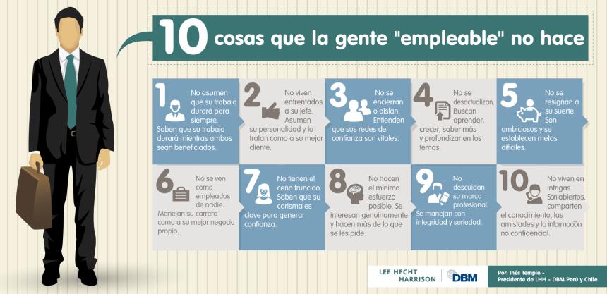 10 cosas que la gente empleable no hace