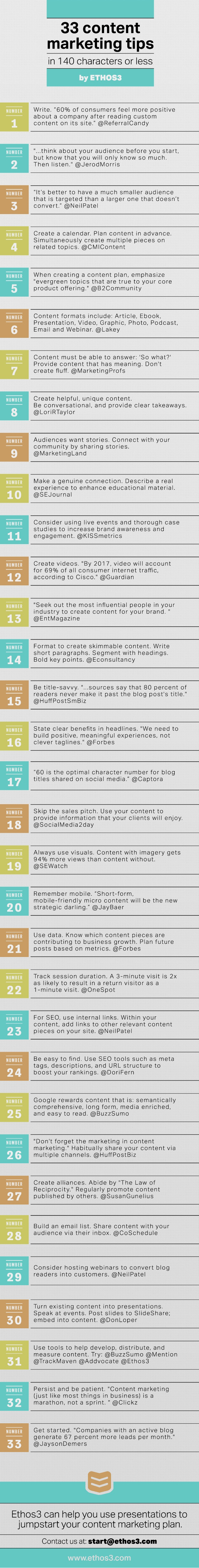 33 consejos sobre marketing de contenidos en 140 caracteres