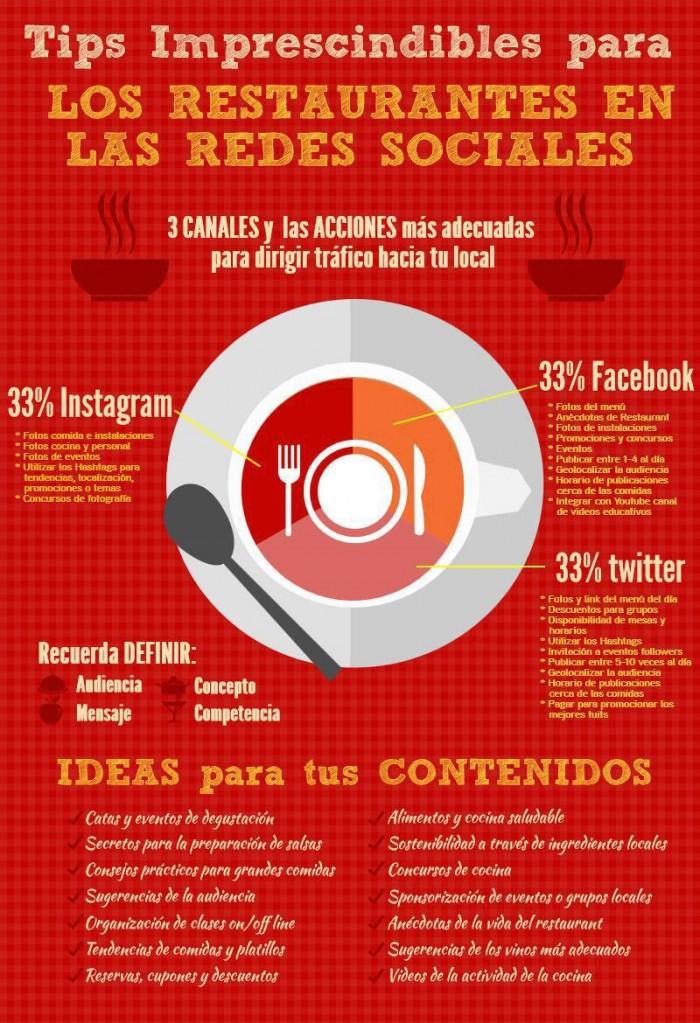 Consejos para restaurantes en Redes Sociales