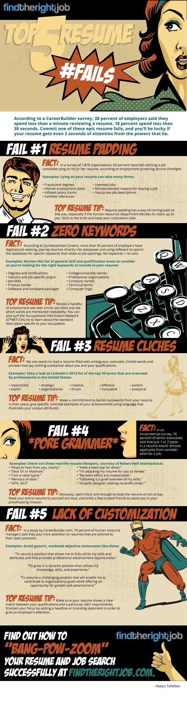 Top 5 errores en tu Curriculum Vitae