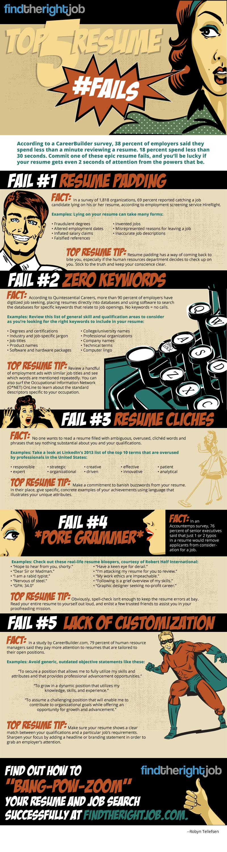 top 5 errores en tu curriculum vitae  infografia  infographic  empleo