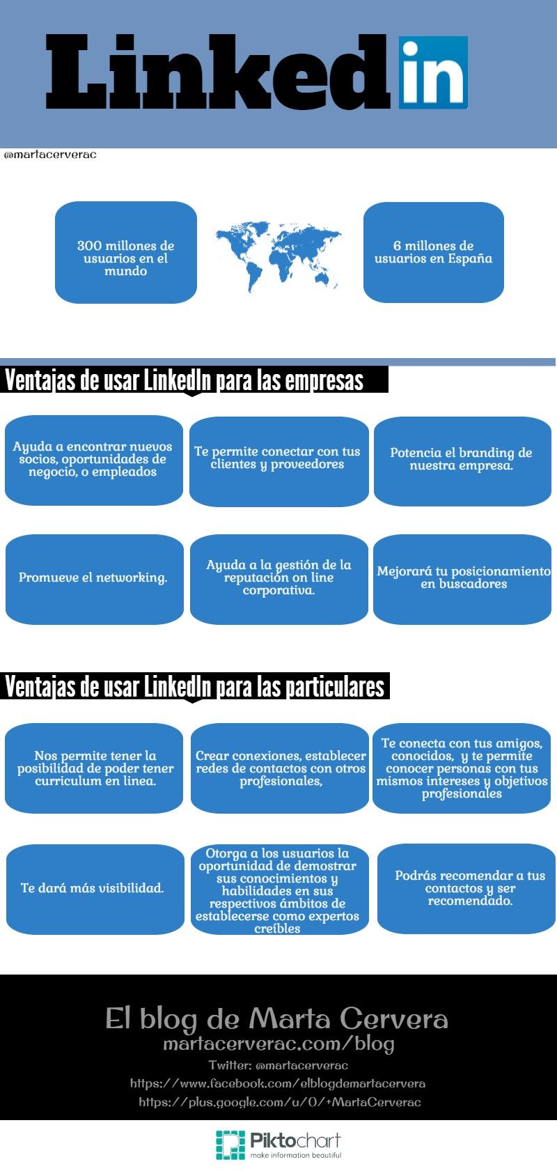 Ventajas de usar Linkedin para empresas y profesionales