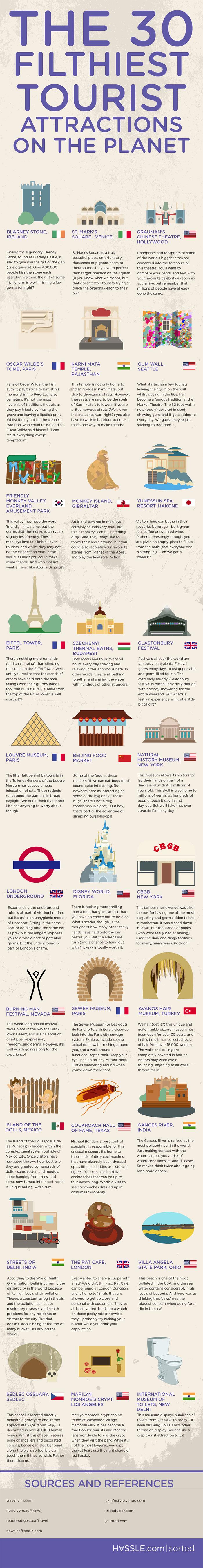 Las 30 atracciones turísticas más insalubres del Mundo