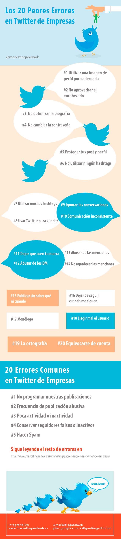Los 20 Peores Errores en Twitter de Empresas