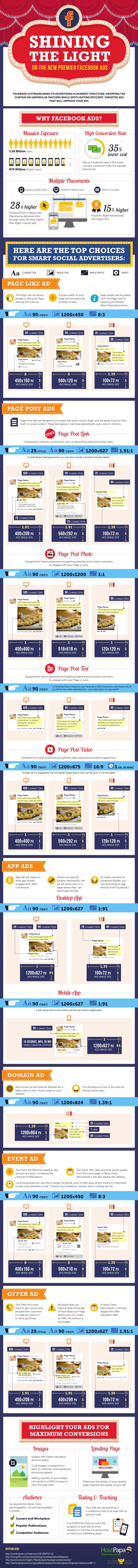 Poniendo el foco en FaceBook Premier Ads