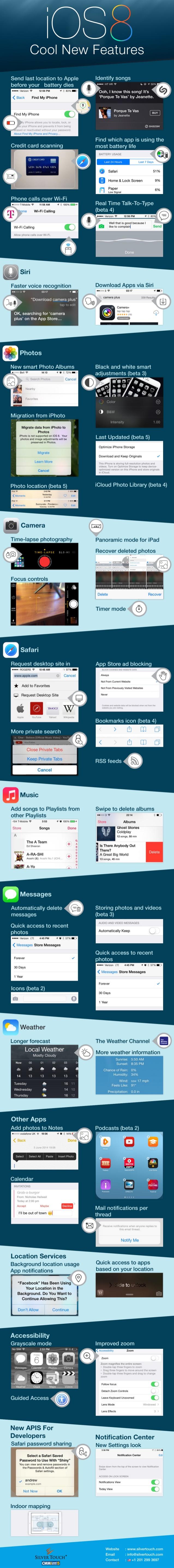 Las novedades de iOS8