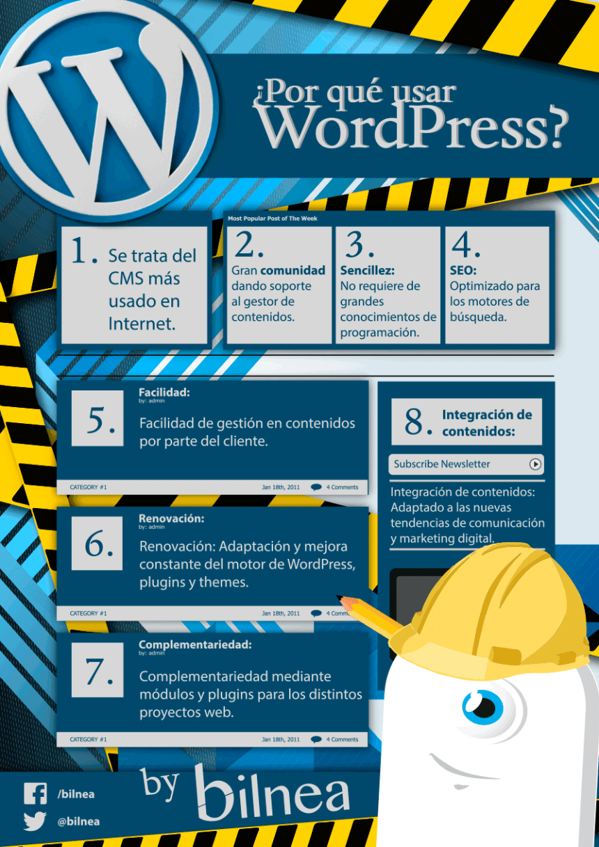 Por qué usar WordPress
