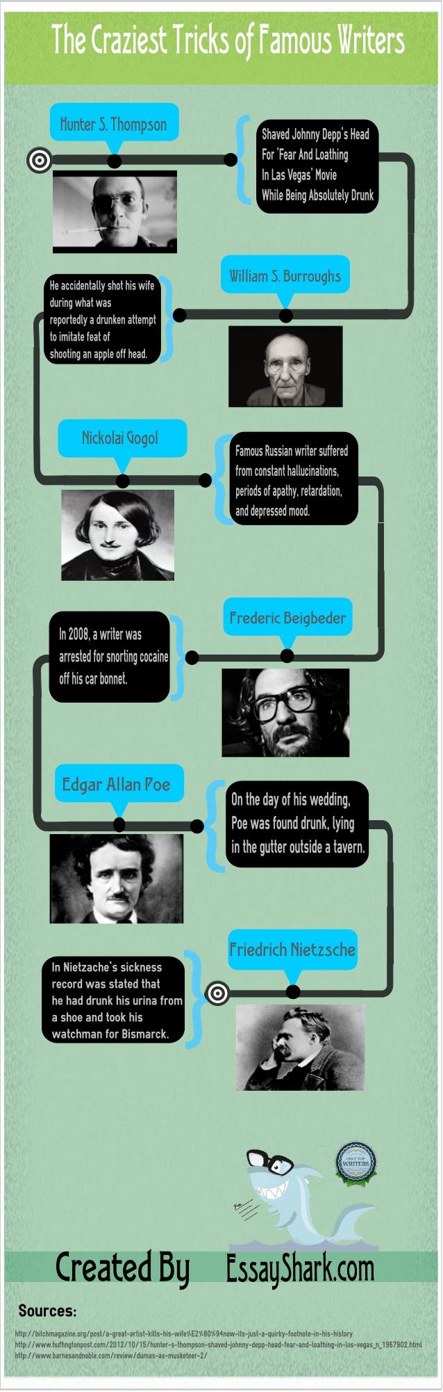 Los trucos más increíbles de escritores famosos