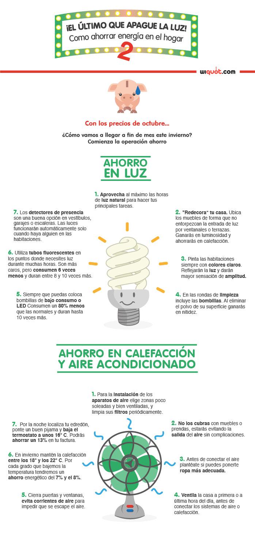 C mo ahorrar energ a en el hogar 2 infografia for Como ahorrar en el hogar