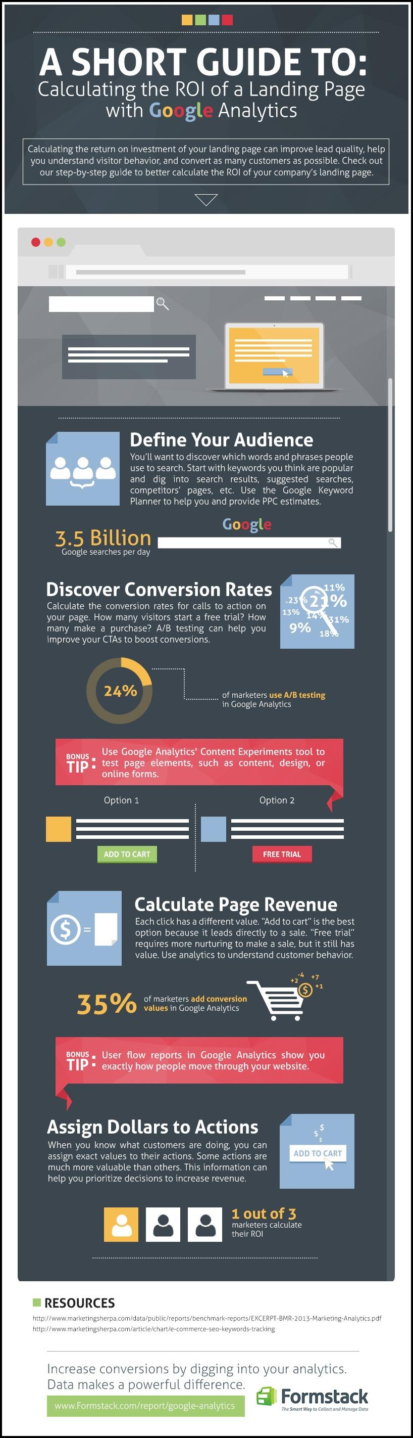 Cómo calcular el ROI de una Lnading Page con Google Analytics