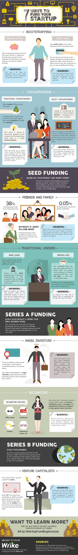7 formas de fundar una Startup