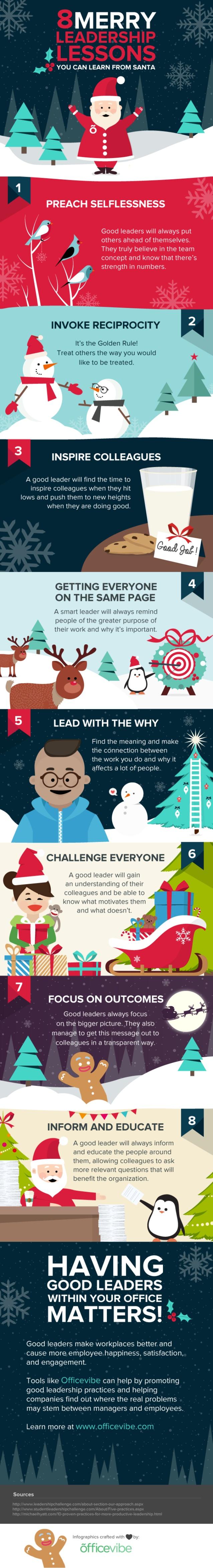 8 lecciones de liderazgo que puedes aprender de Santa Claus