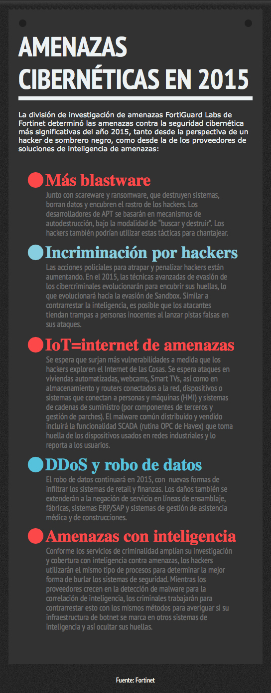 Amenazas cibernéticas para 2015