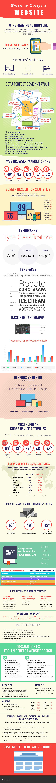 Lo básico del diseño web
