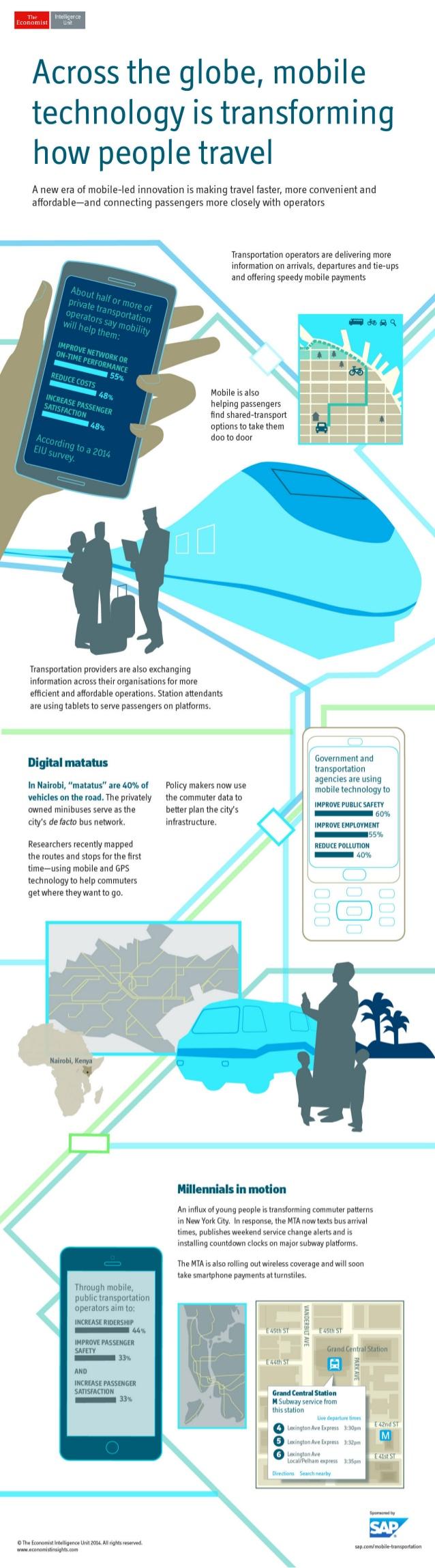 Cómo ha cambiado la forma de viajar la tecnología móvil