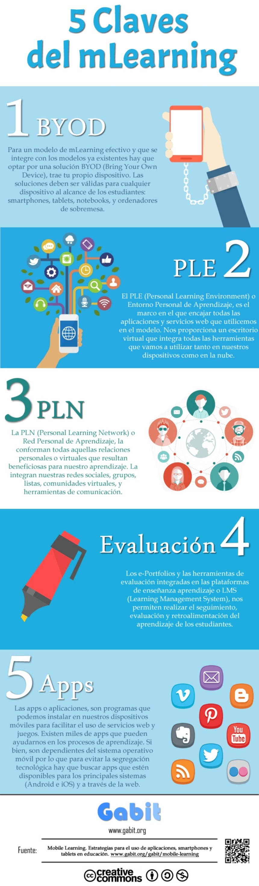 5 claves del mLearning