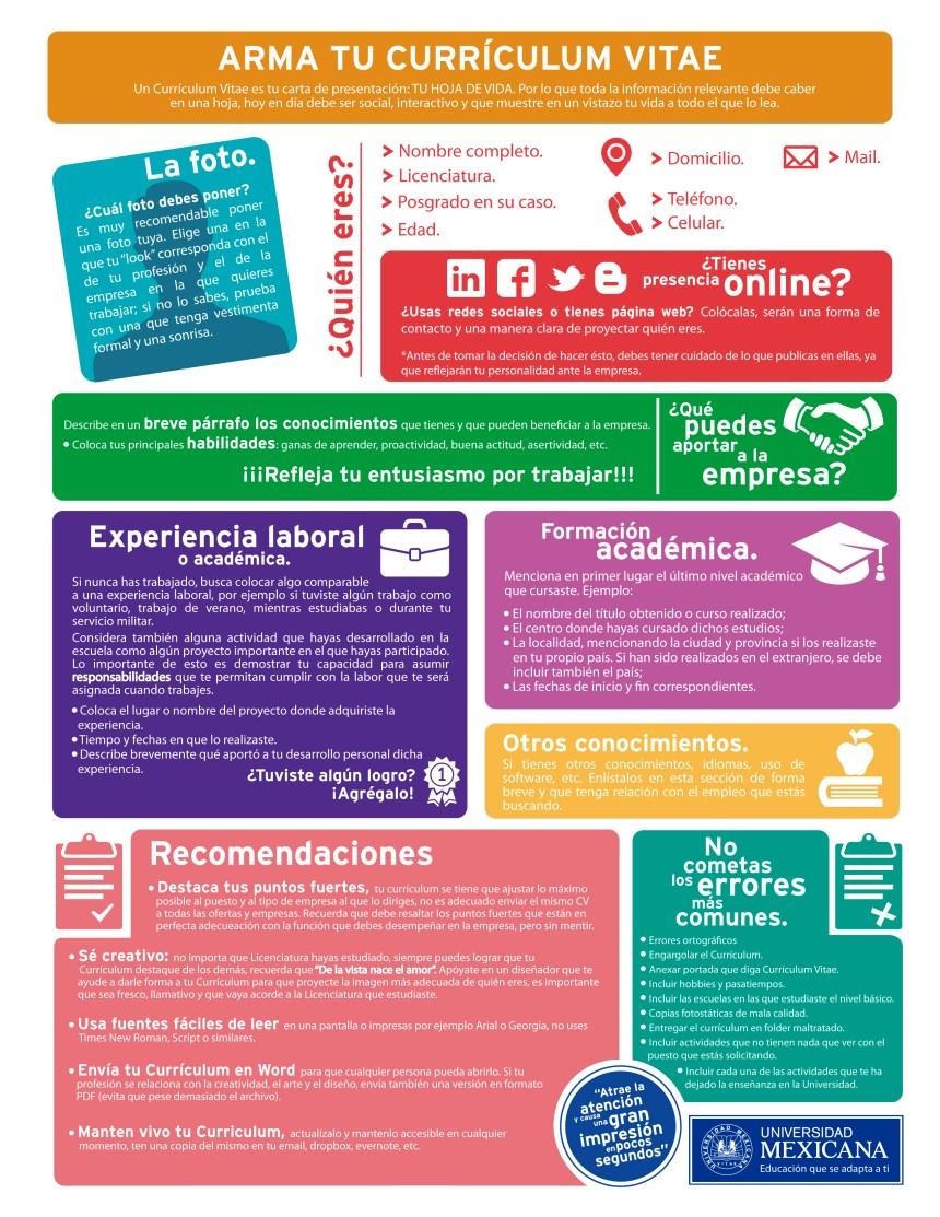 Cómo armar tu Curriculum Vitae