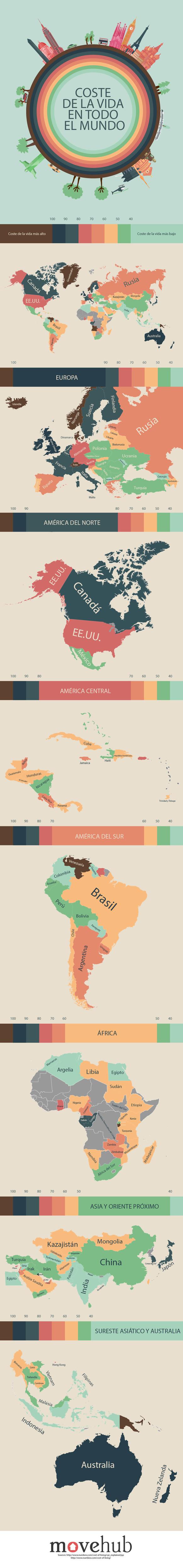 El coste de la vida en todo el Mundo