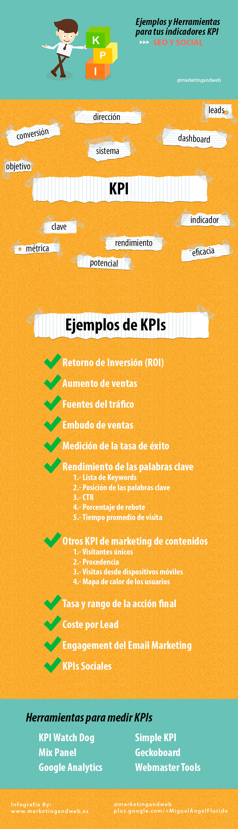 Ejemplos y herramientas para tus indicadores KPI: SEO y Social