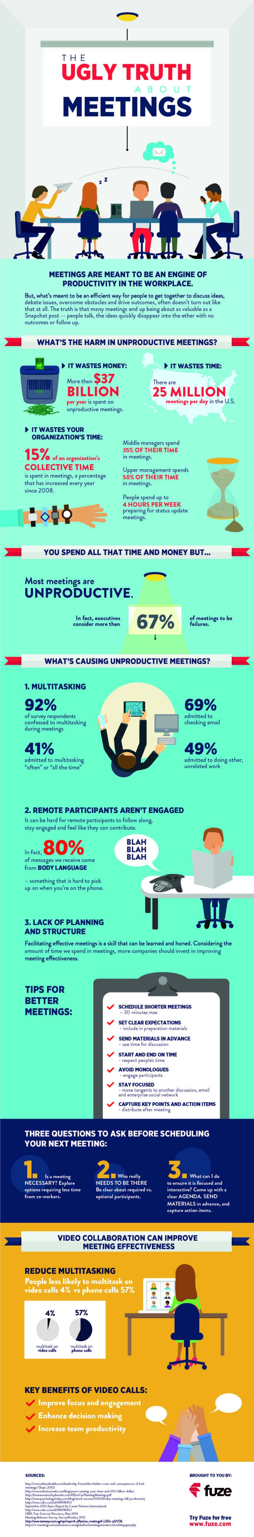 La inquietante realidad de las reuniones de trabajo