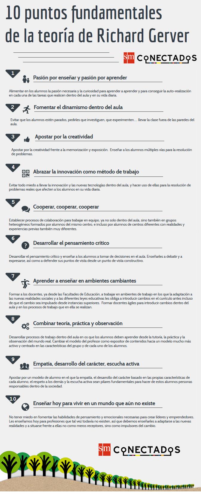 10 puntos fundamentales de la teoría de Richard Gerver