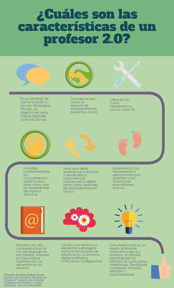 Características de un profesor 2.0