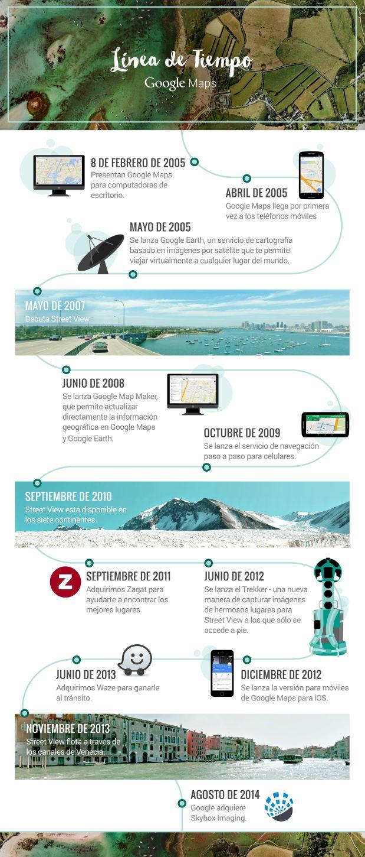 Historia de Google Maps