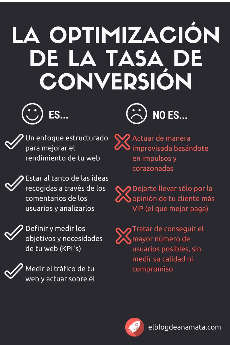 Qué es la tasa de conversión ( y qué no)