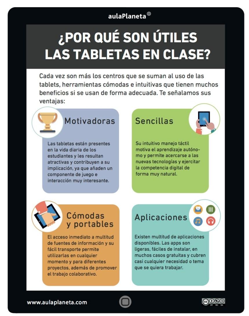 Utilidad de las tabletas en clase