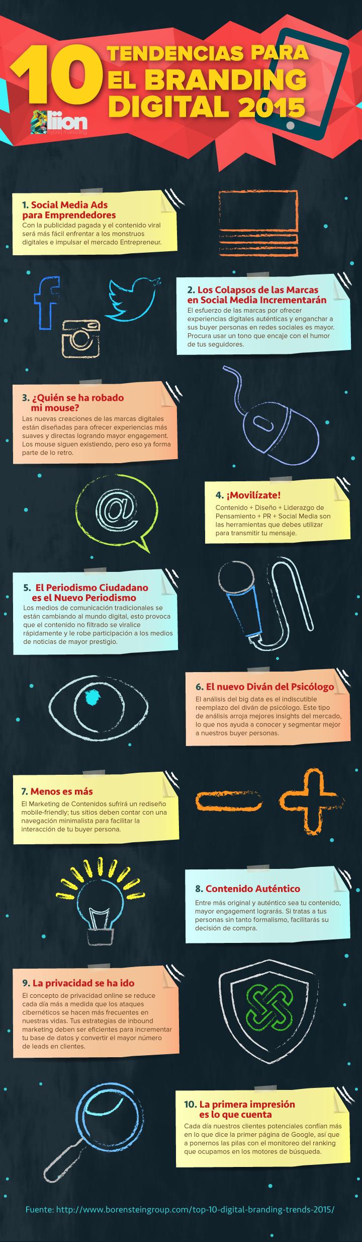 Tendencias en branding digital