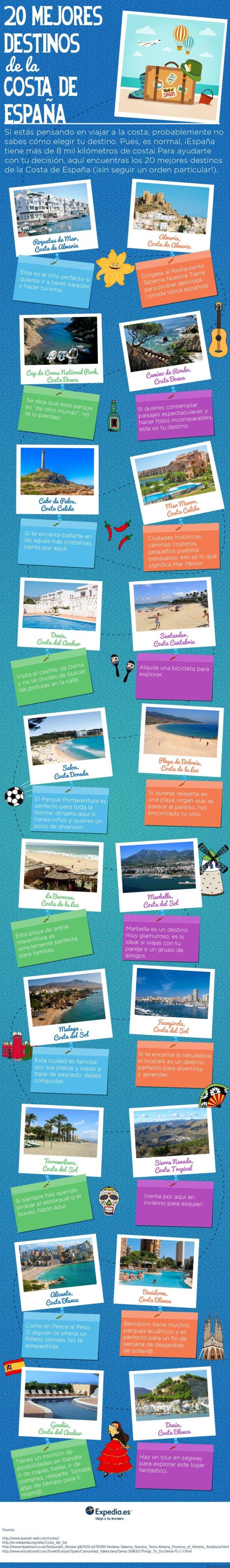 20 mejores destinos de la costa de España