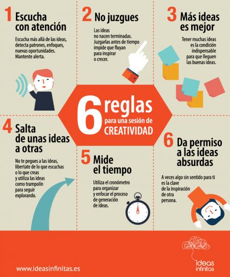 6 reglas para reuniones creativas