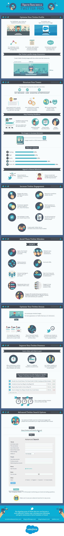 Consejos para convertirte en un profesional de Twitter