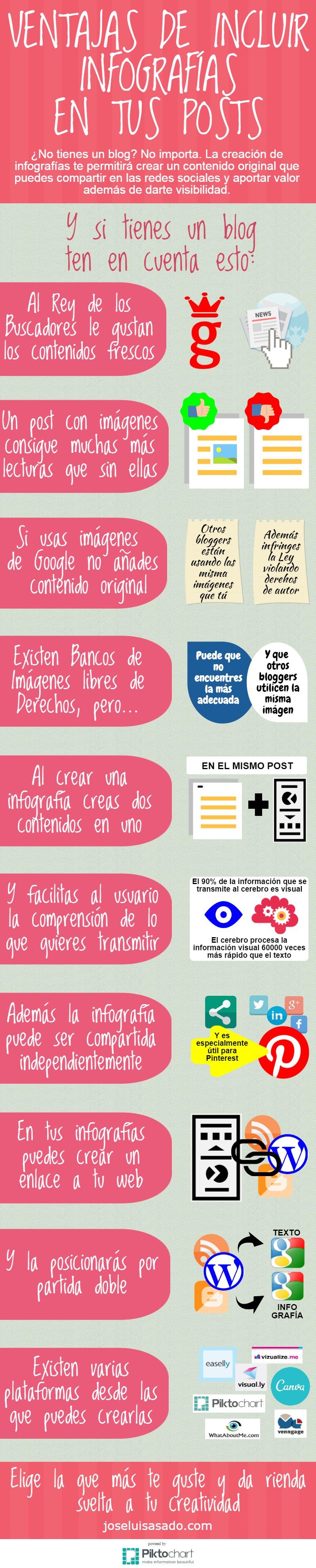 Ventajas de incluir infografías en los post de tu Blog