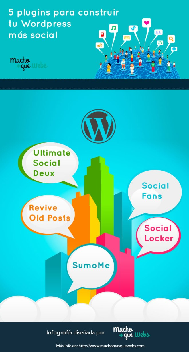 5 plugins sociales para WordPress