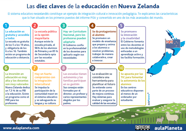 Las 10 claves del Sistema Educativo de Nueva Zelanda