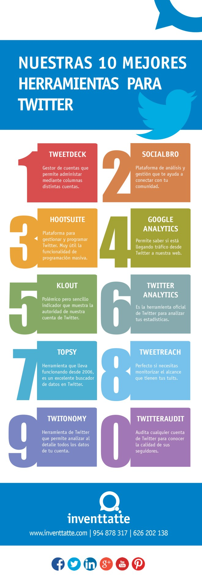 10 buenas herramientas para Twitter