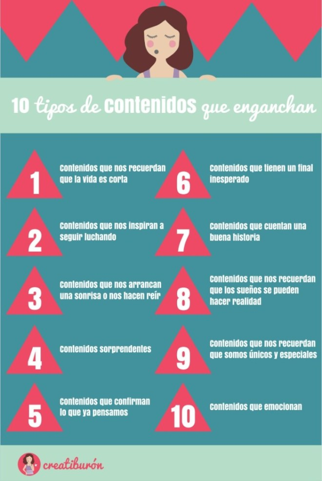 10 tipos de contenidos que enganchan