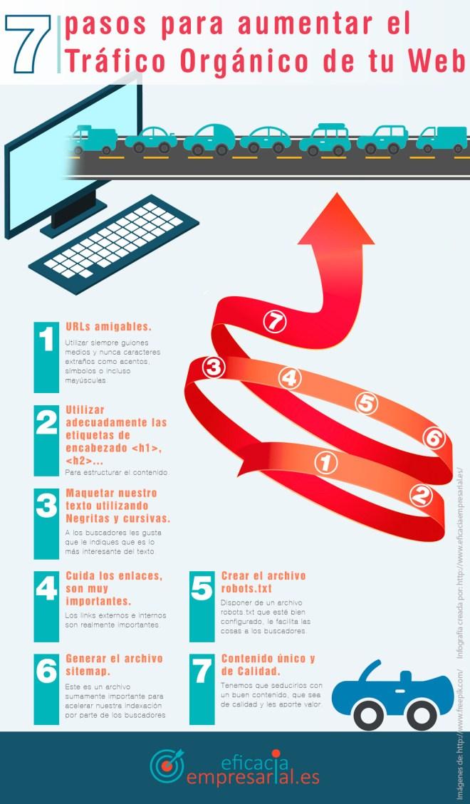 7 pasos para aumentar el tráfico orgánico de tu web