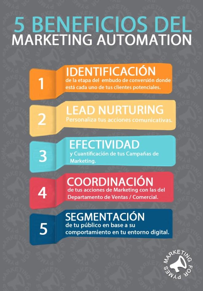 5 beneficios del Marketing Automation
