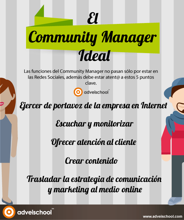 El Community Manager ideal