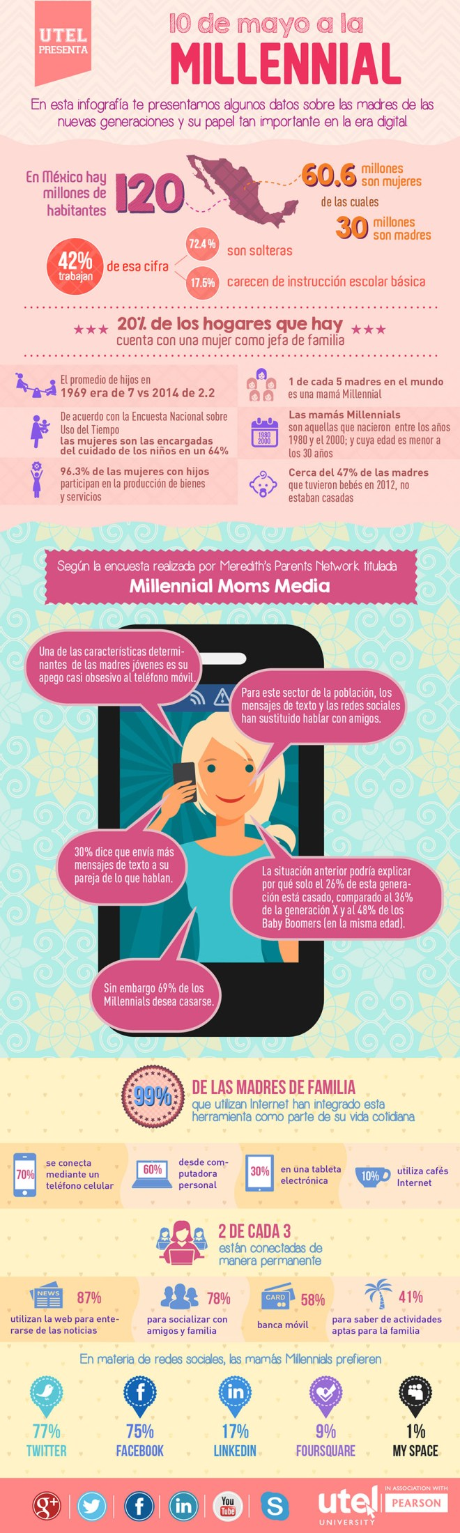 Madres millenial: cómo son