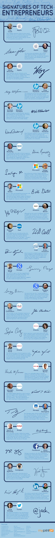 ¿Qué dicen las firmas de algunos emprendedores tecnológicos?